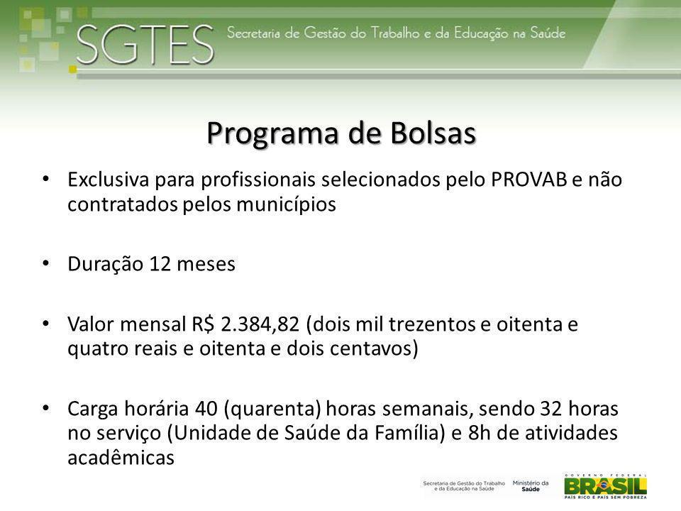 Programa de Bolsas Exclusiva para profissionais selecionados pelo PROVAB e não contratados pelos municípios Duração 12 meses Valor mensal R$ 2.384,82