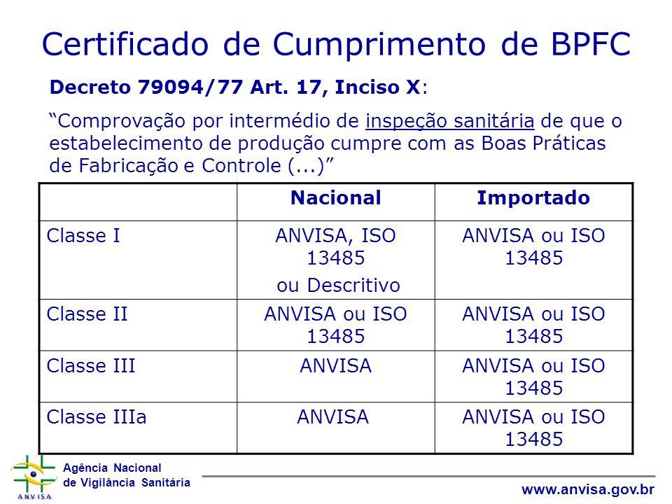 Agência Nacional de Vigilância Sanitária www.anvisa.gov.br Certificado de Cumprimento de BPFC Decreto 79094/77 Art.
