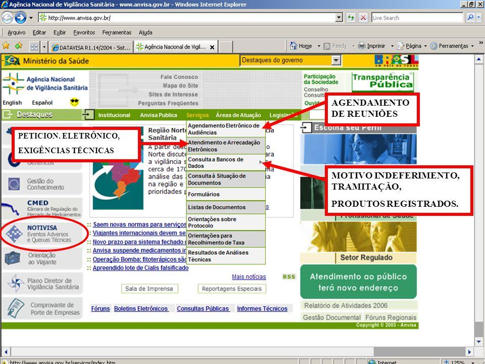 Agência Nacional de Vigilância Sanitária www.anvisa.gov.br AGENDAMENTO DE REUNIÕES PETICION.