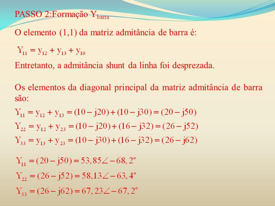 PASSO 2:Formação Y barra O elemento (1,1) da matriz admitância de barra é: Entretanto, a admitância shunt da linha foi desprezada. Os elementos da dia