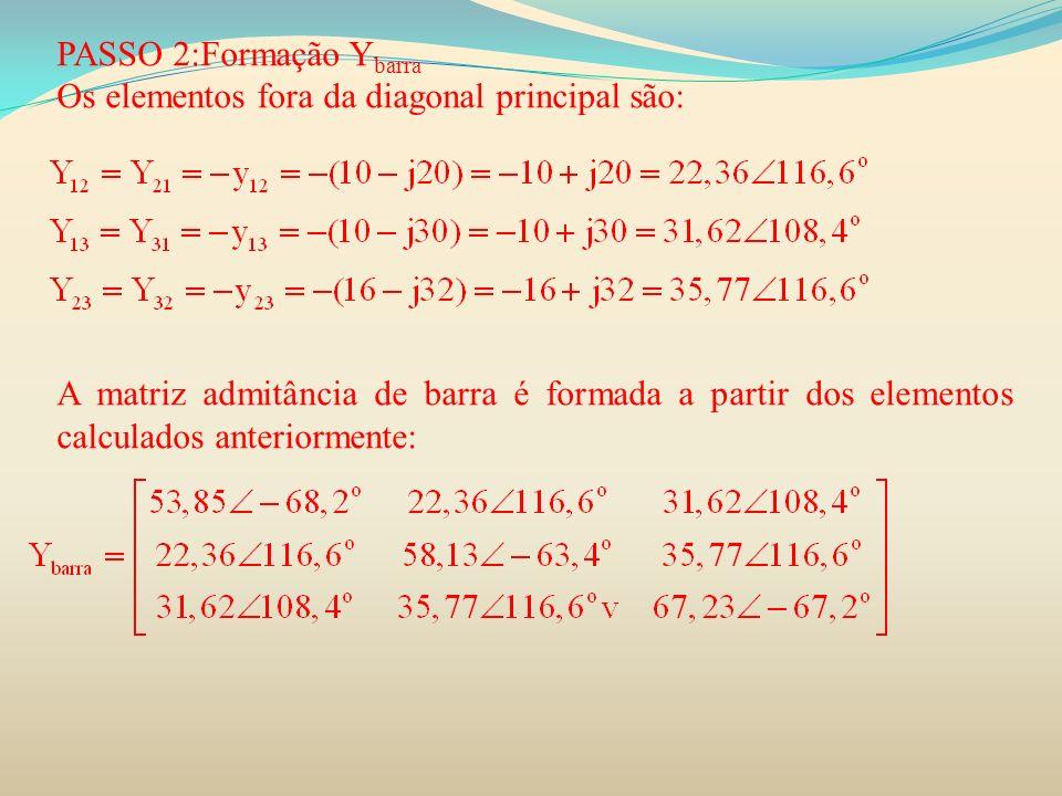PASSO 2:Formação Y barra Os elementos fora da diagonal principal são: A matriz admitância de barra é formada a partir dos elementos calculados anterio