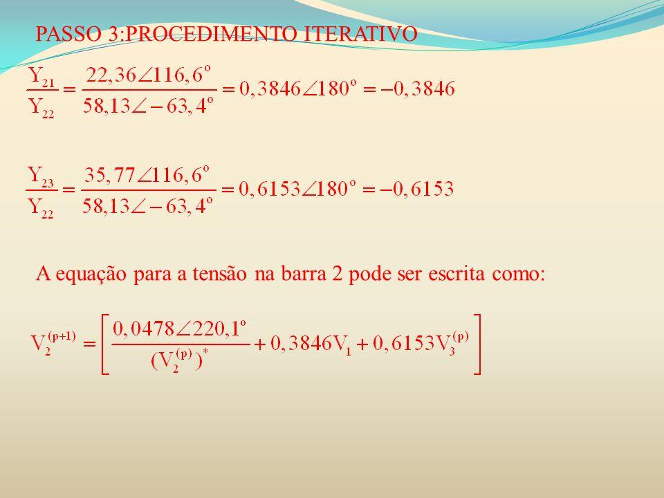 PASSO 3:PROCEDIMENTO ITERATIVO A equação para a tensão na barra 2 pode ser escrita como: