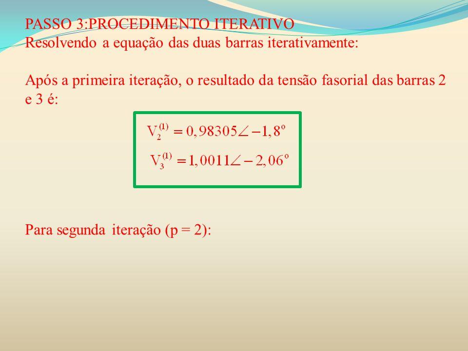 PASSO 3:PROCEDIMENTO ITERATIVO Resolvendo a equação das duas barras iterativamente: Após a primeira iteração, o resultado da tensão fasorial das barra