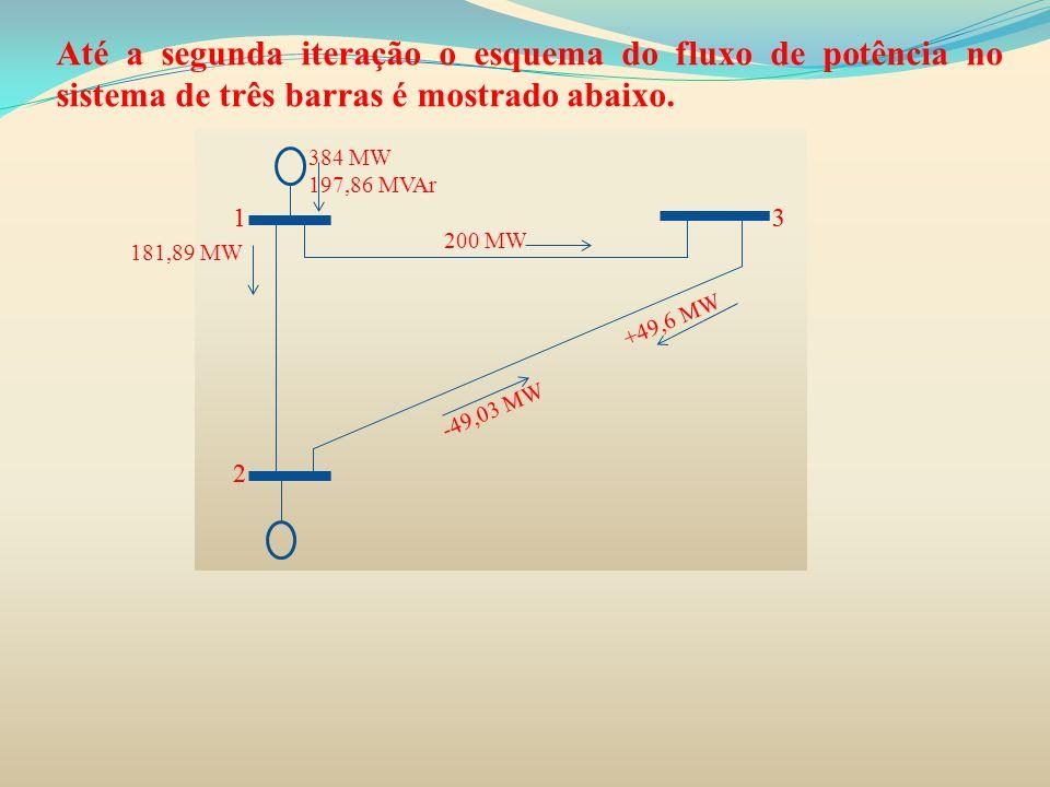 Até a segunda iteração o esquema do fluxo de potência no sistema de três barras é mostrado abaixo. 384 MW 197,86 MVAr 181,89 MW 200 MW -49,03 MW +49,6