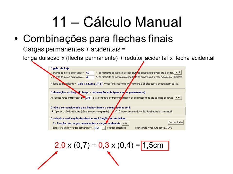 11 – Cálculo Manual Combinações para flechas finais Cargas permanentes + acidentais = longa duração x (flecha permanente) + redutor acidental x flecha acidental 2,0 x (0,7) + 0,3 x (0,4) = 1,5cm