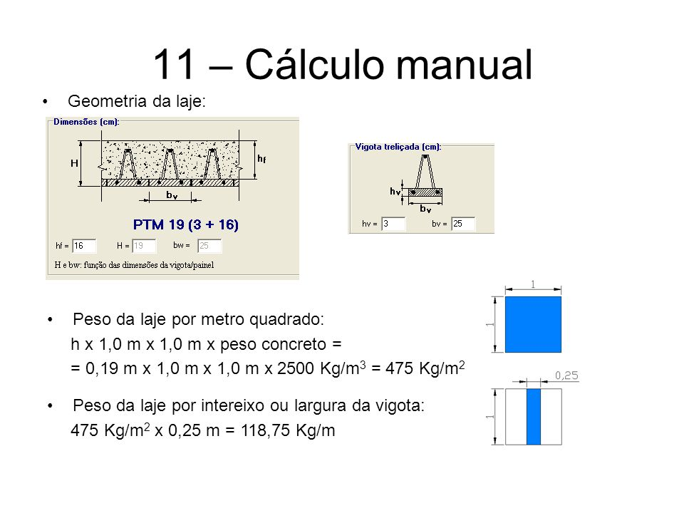 Geometria da laje: 11 – Cálculo manual Peso da laje por metro quadrado: h x 1,0 m x 1,0 m x peso concreto = = 0,19 m x 1,0 m x 1,0 m x 2500 Kg/m 3 = 4