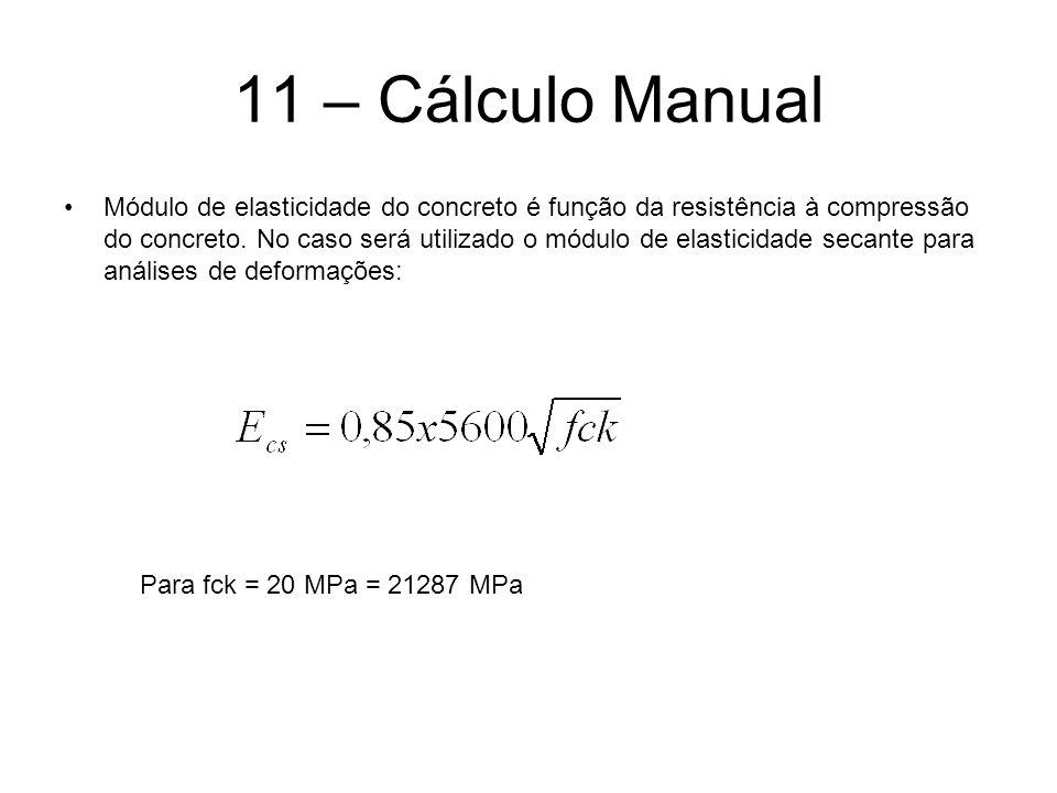 11 – Cálculo Manual Módulo de elasticidade do concreto é função da resistência à compressão do concreto. No caso será utilizado o módulo de elasticida