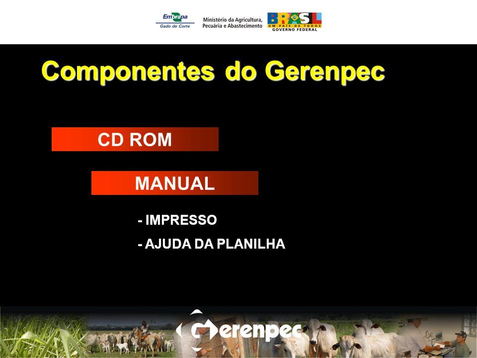 Componentes do Gerenpec CD ROM MANUAL - IMPRESSO - AJUDA DA PLANILHA
