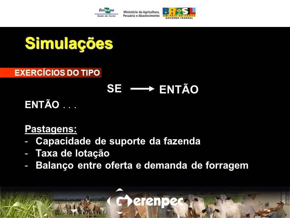 Simulações EXERCÍCIOS DO TIPO ENTÃO... Pastagens: -Capacidade de suporte da fazenda -Taxa de lotação -Balanço entre oferta e demanda de forragem SE EN