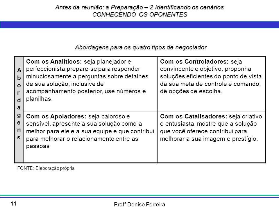 Profª Denise Ferreira 11 AbordagensAbordagens Com os Analíticos: seja planejador e perfeccionista,prepare-se para responder minuciosamente a perguntas