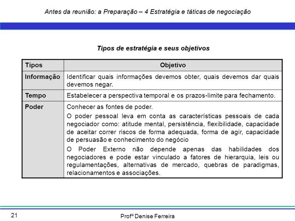 Profª Denise Ferreira 21 Antes da reunião: a Preparação – 4 Estratégia e táticas de negociação Tipos de estratégia e seus objetivos TiposObjetivo Info