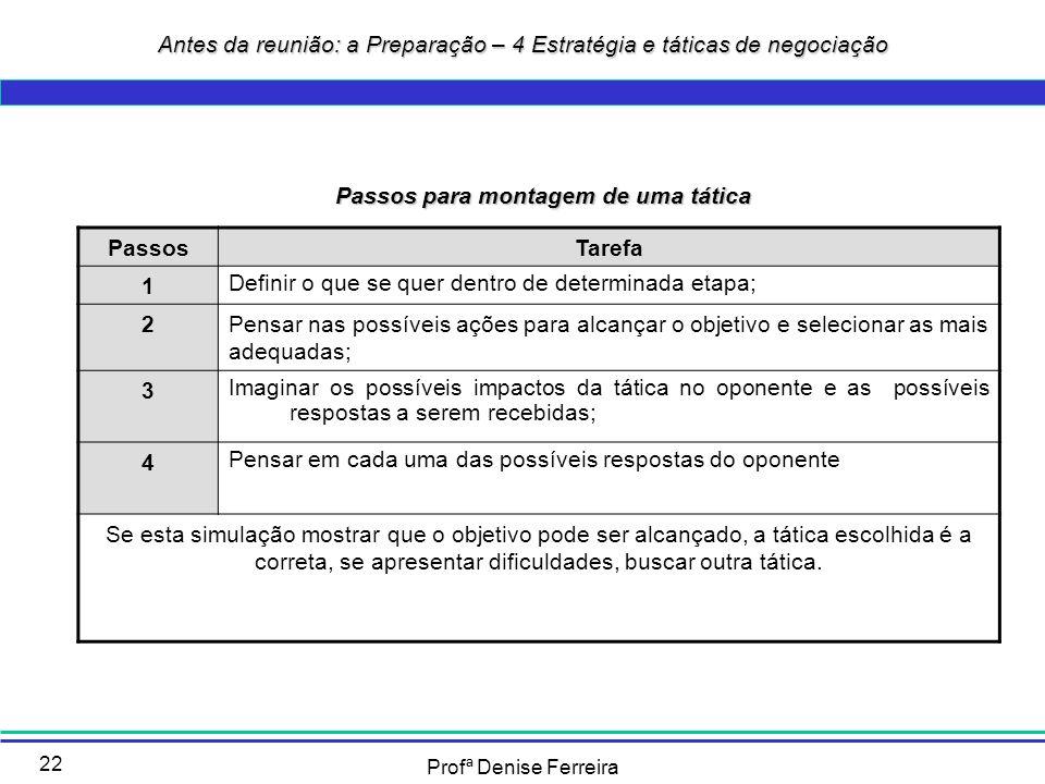 Profª Denise Ferreira 22 Antes da reunião: a Preparação – 4 Estratégia e táticas de negociação Passos para montagem de uma tática PassosTarefa 1 Defin