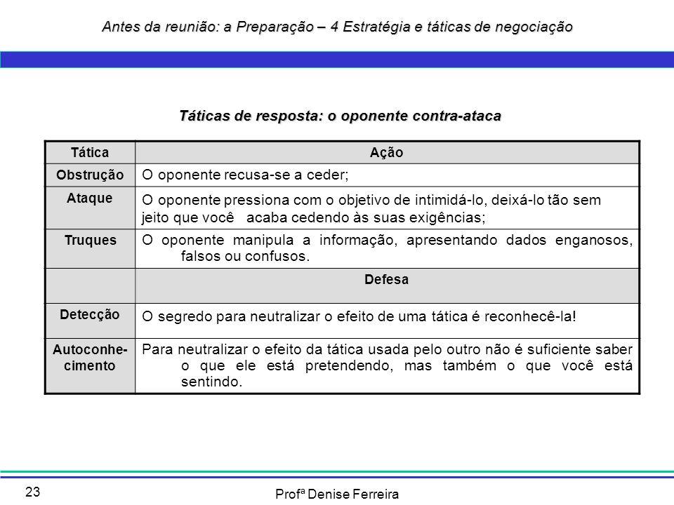 Profª Denise Ferreira 23 Antes da reunião: a Preparação – 4 Estratégia e táticas de negociação Táticas de resposta: o oponente contra-ataca TáticaAção