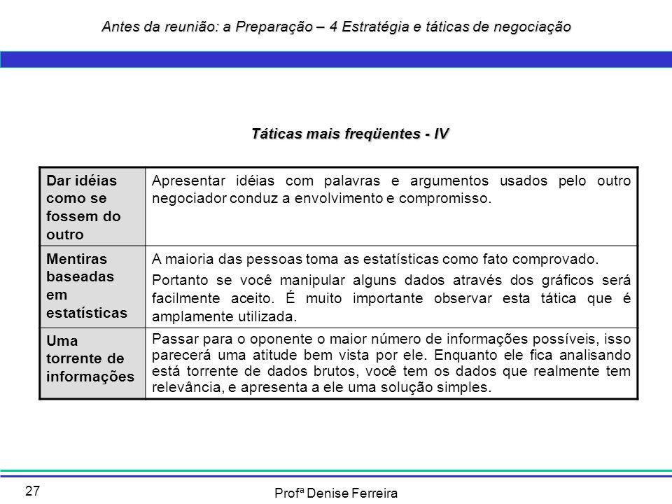 Profª Denise Ferreira 27 Táticas mais freqüentes - IV Dar idéias como se fossem do outro Apresentar idéias com palavras e argumentos usados pelo outro