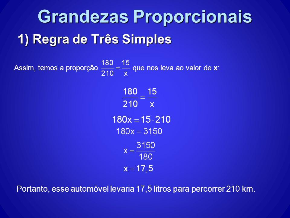 Grandezas Proporcionais 1) Regra de Três Simples Assim, temos a proporção que nos leva ao valor de x: Portanto, esse automóvel levaria 17,5 litros par