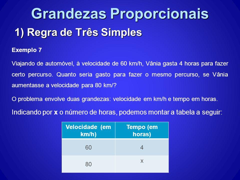 Grandezas Proporcionais 1) Regra de Três Simples Viajando de automóvel, à velocidade de 60 km/h, Vânia gasta 4 horas para fazer certo percurso. Quanto