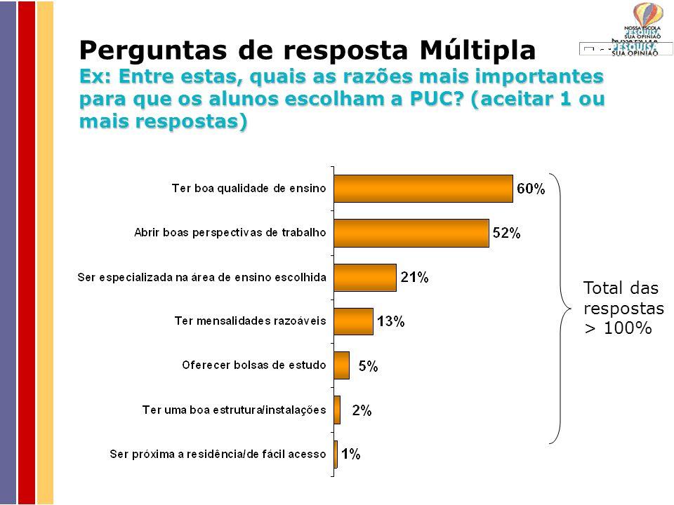 Perguntas de resposta Múltipla Ex: Entre estas, quais as razões mais importantes para que os alunos escolham a PUC? (aceitar 1 ou mais respostas) Tota
