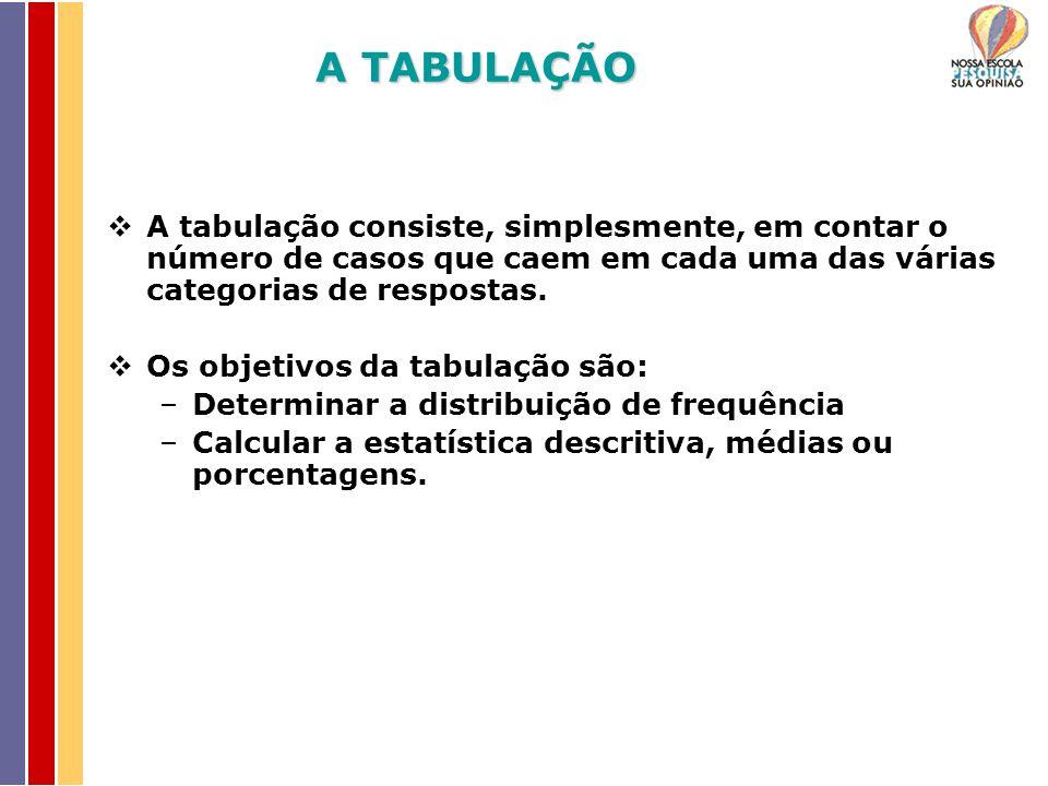 A tabulação consiste, simplesmente, em contar o número de casos que caem em cada uma das várias categorias de respostas. Os objetivos da tabulação são