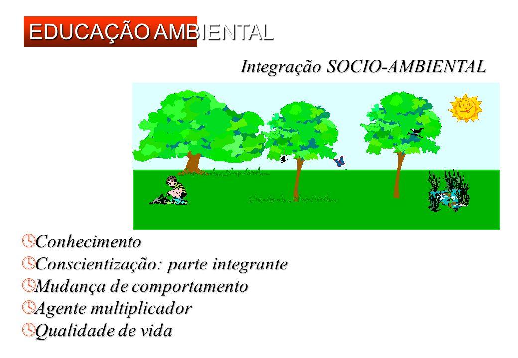 Integração SOCIO-AMBIENTAL º Conhecimento º Conscientização: parte integrante º Mudança de comportamento º Agente multiplicador º Qualidade de vida EDUCAÇÃO AMBIENTAL