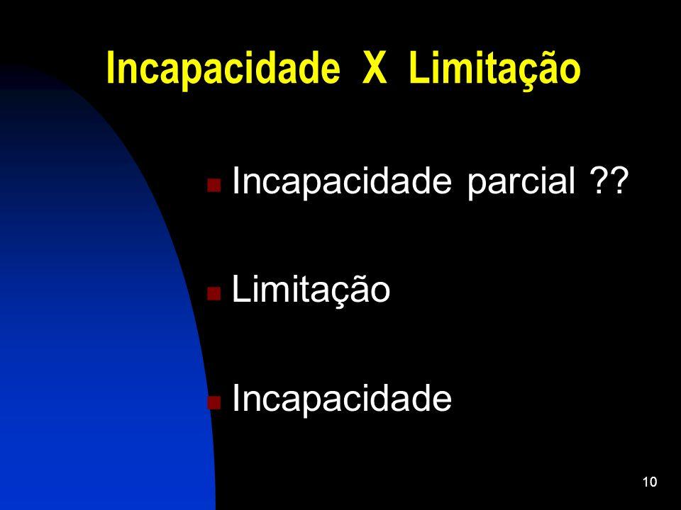 10 Incapacidade X Limitação Incapacidade parcial ?? Limitação Incapacidade