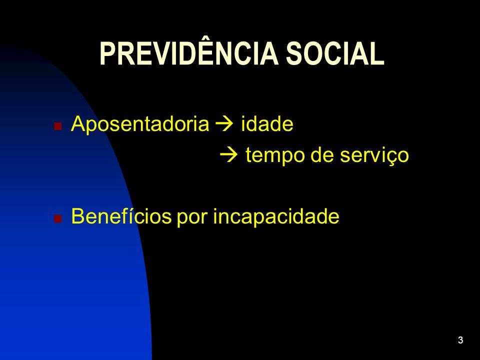 3 PREVIDÊNCIA SOCIAL Aposentadoria idade tempo de serviço Benefícios por incapacidade