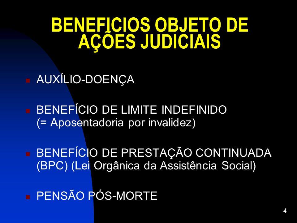 4 BENEFICIOS OBJETO DE AÇÕES JUDICIAIS AUXÍLIO-DOENÇA BENEFÍCIO DE LIMITE INDEFINIDO (= Aposentadoria por invalidez) BENEFÍCIO DE PRESTAÇÃO CONTINUADA