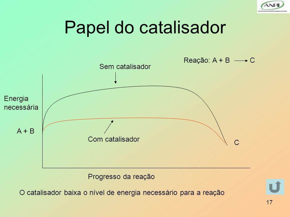 17 Papel do catalisador Progresso da reação Energia necessária Sem catalisador Com catalisador O catalisador baixa o nível de energia necessário para