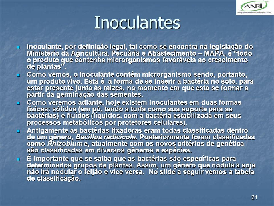 21 Inoculantes Inoculante, por definição legal, tal como se encontra na legislação do Ministério da Agricultura, Pecuária e Abastecimento – MAPA, é to