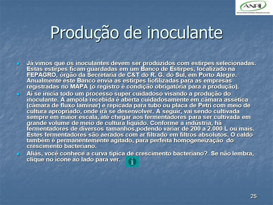 25 Produção de inoculante Já vimos que os inoculantes devem ser produzidos com estirpes selecionadas. Estas estirpes ficam guardadas em um Banco de Es