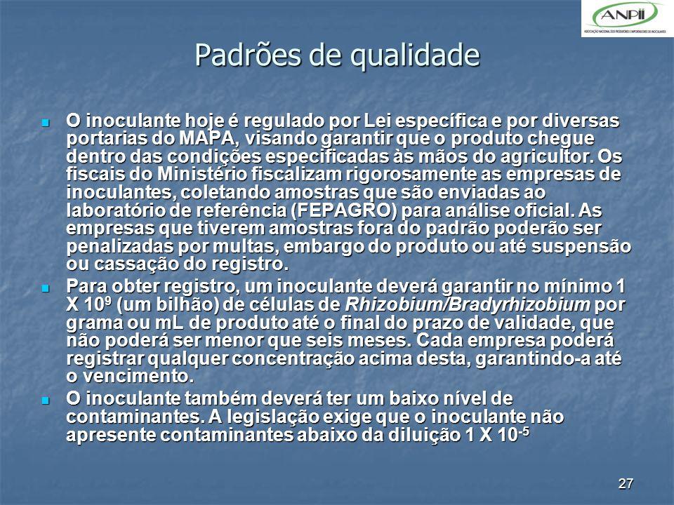 27 Padrões de qualidade O inoculante hoje é regulado por Lei específica e por diversas portarias do MAPA, visando garantir que o produto chegue dentro