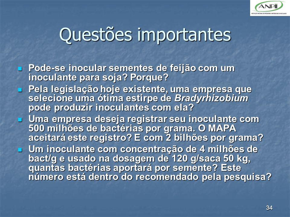 34 Questões importantes Pode-se inocular sementes de feijão com um inoculante para soja? Porque? Pode-se inocular sementes de feijão com um inoculante