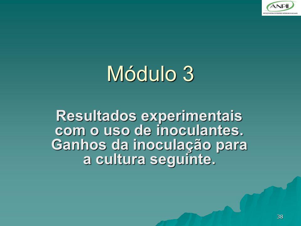 38 Módulo 3 Resultados experimentais com o uso de inoculantes. Ganhos da inoculação para a cultura seguinte.