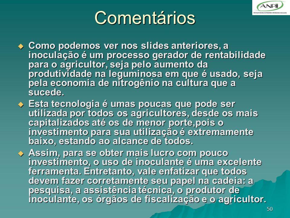 50 Comentários Como podemos ver nos slides anteriores, a inoculação é um processo gerador de rentabilidade para o agricultor, seja pelo aumento da pro