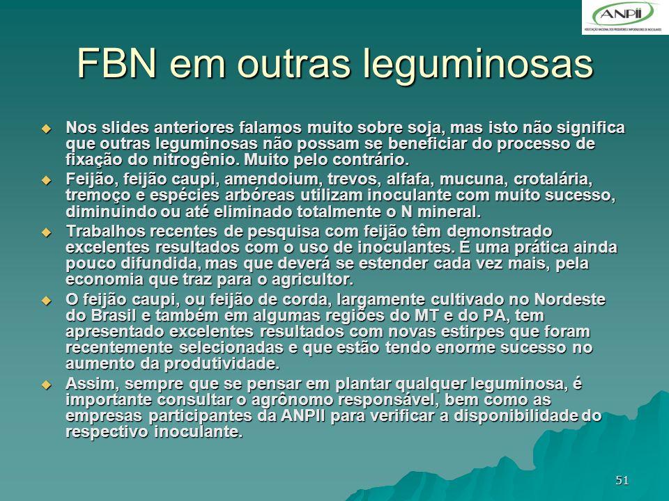 51 FBN em outras leguminosas Nos slides anteriores falamos muito sobre soja, mas isto não significa que outras leguminosas não possam se beneficiar do