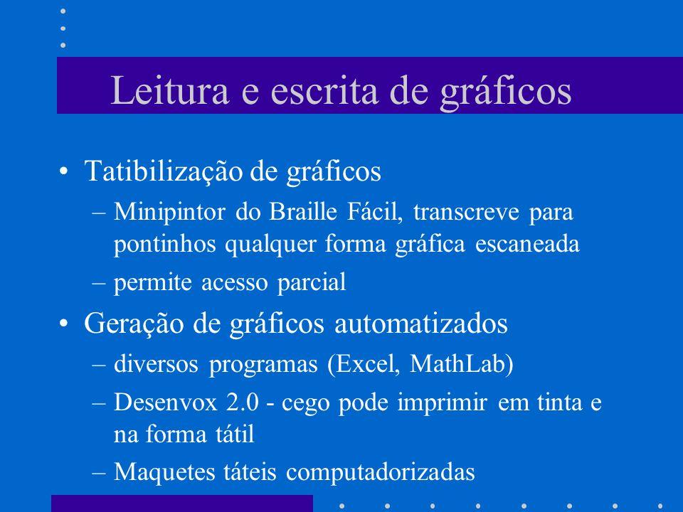 Leitura e escrita de gráficos Tatibilização de gráficos –Minipintor do Braille Fácil, transcreve para pontinhos qualquer forma gráfica escaneada –perm