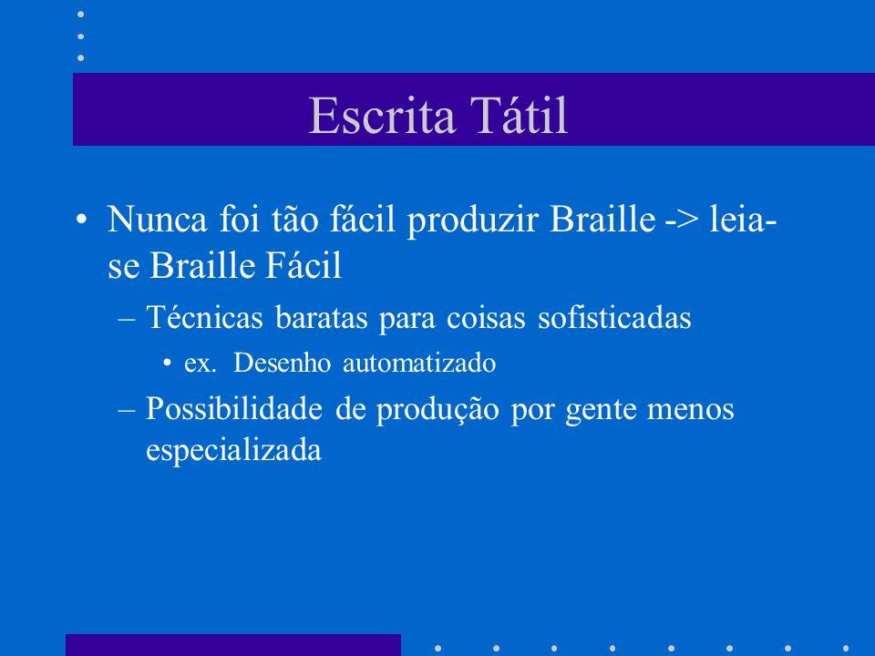 Escrita Tátil Nunca foi tão fácil produzir Braille -> leia- se Braille Fácil –Técnicas baratas para coisas sofisticadas ex. Desenho automatizado –Poss