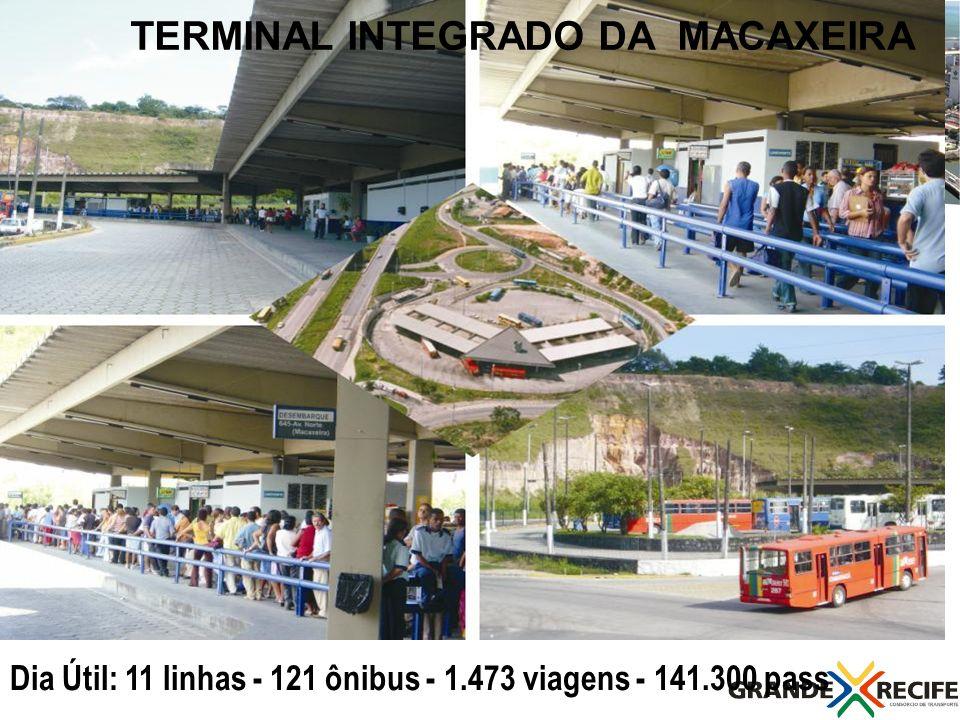 Mobilidade Urbana, porto e aeroporto: transporte como chave para o sucesso da Copa de 2014 TERMINAL INTEGRADO DA MACAXEIRA Dia Útil: 11 linhas - 121 ô