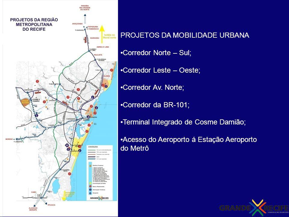 PROJETOS DA MOBILIDADE URBANA Corredor Norte – Sul; Corredor Leste – Oeste; Corredor Av. Norte; Corredor da BR-101; Terminal Integrado de Cosme Damião