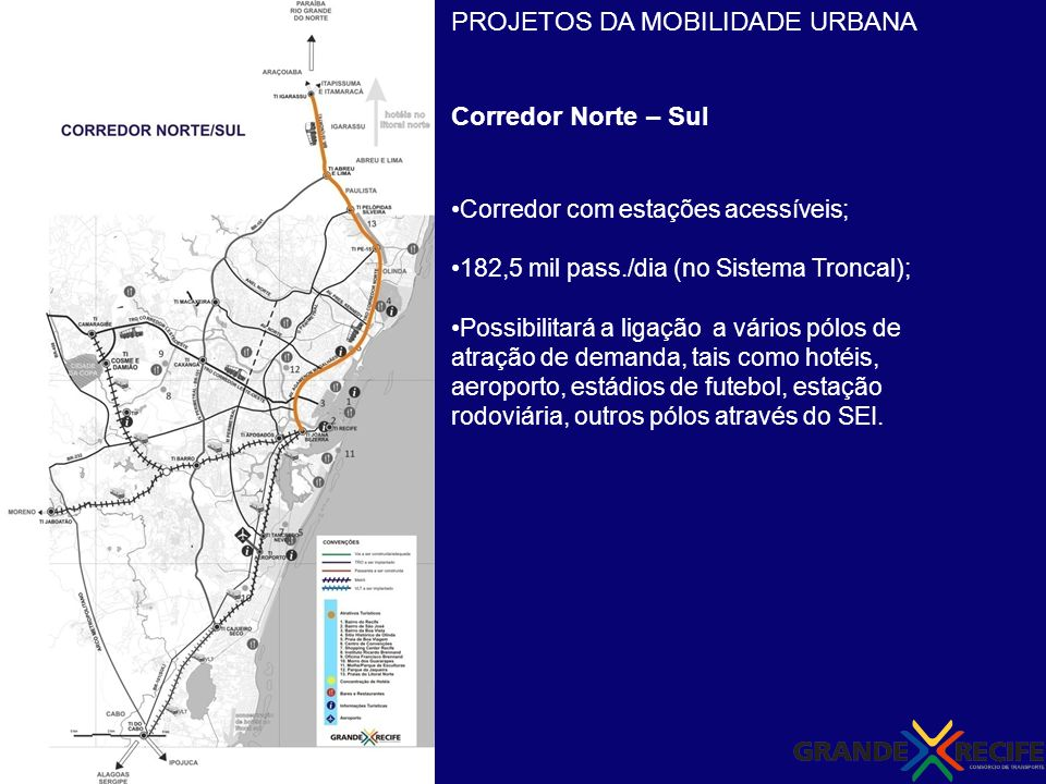 PROJETOS DA MOBILIDADE URBANA Corredor Norte – Sul Corredor com estações acessíveis; 182,5 mil pass./dia (no Sistema Troncal); Possibilitará a ligação