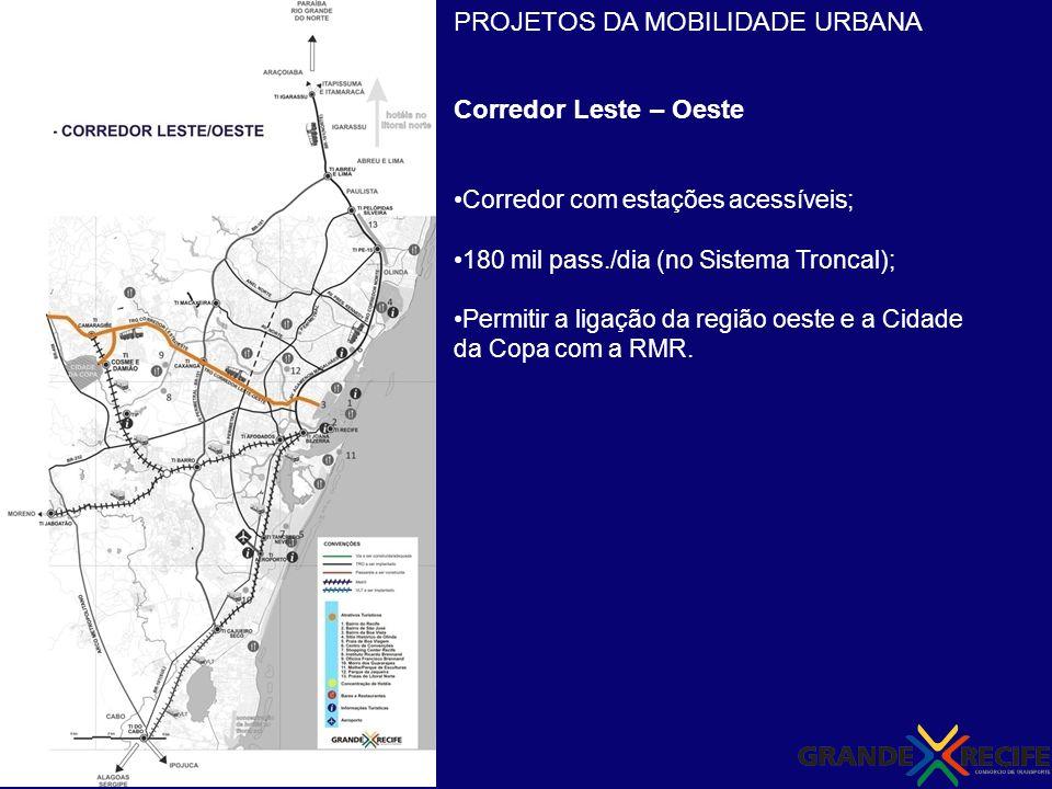 PROJETOS DA MOBILIDADE URBANA Corredor Leste – Oeste Corredor com estações acessíveis; 180 mil pass./dia (no Sistema Troncal); Permitir a ligação da r