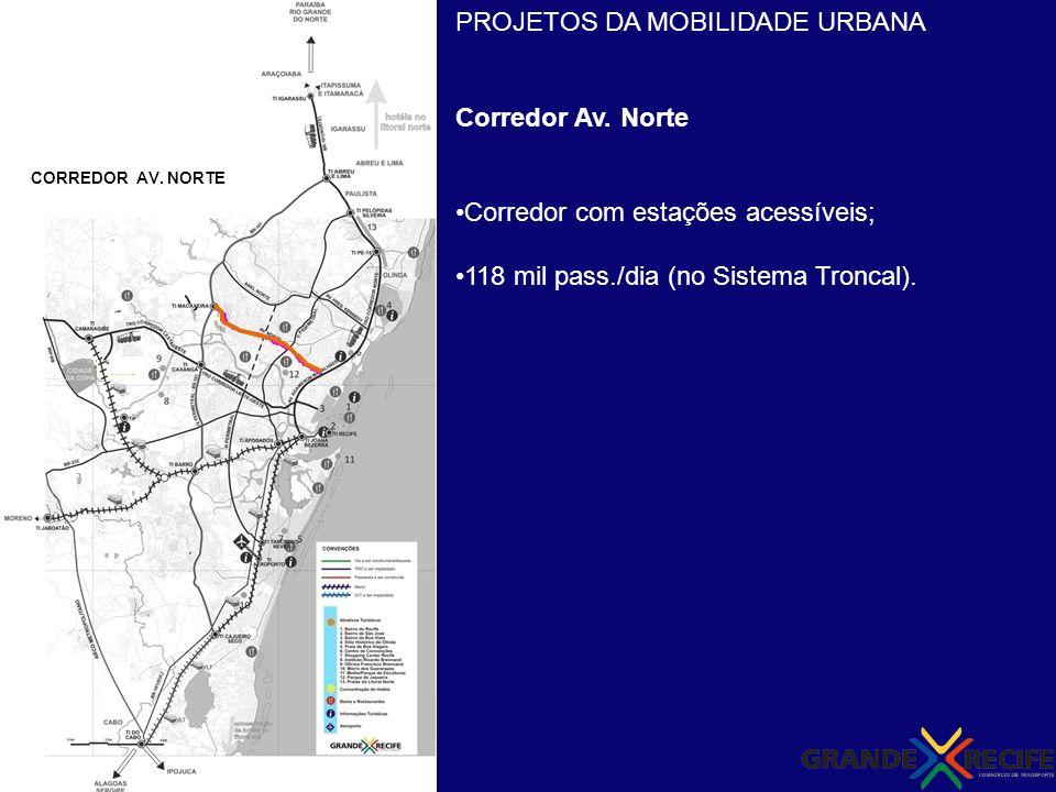 PROJETOS DA MOBILIDADE URBANA Corredor Av. Norte Corredor com estações acessíveis; 118 mil pass./dia (no Sistema Troncal). CORREDOR AV. NORTE