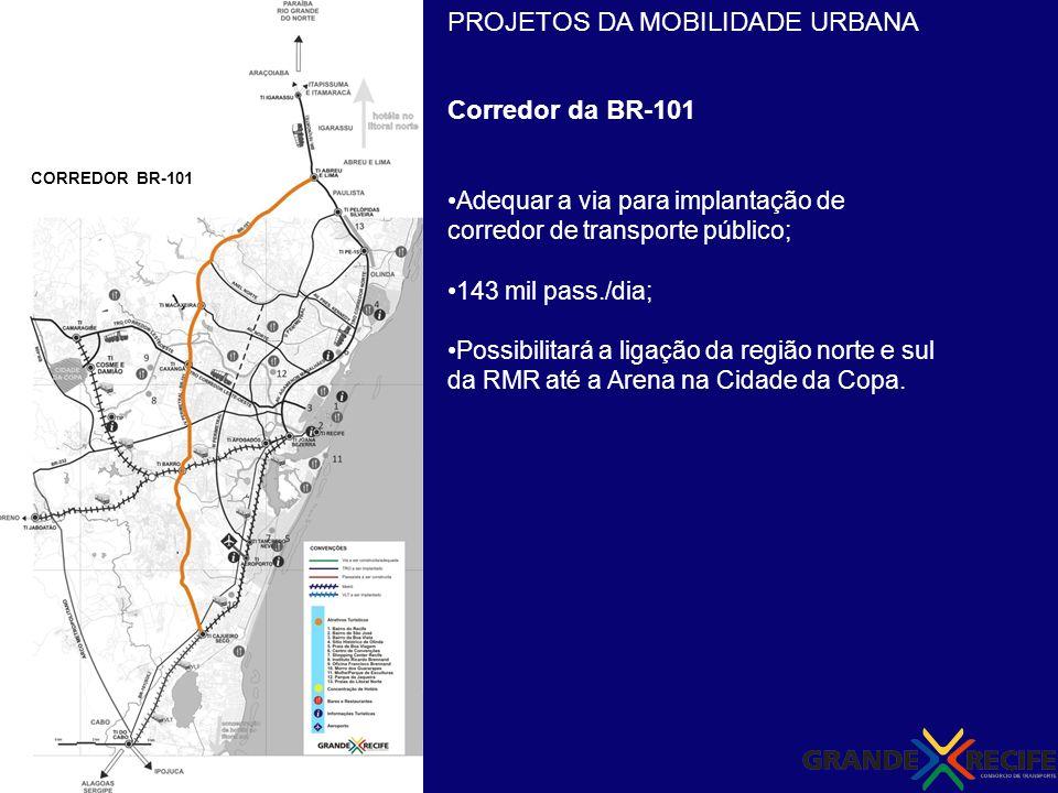 PROJETOS DA MOBILIDADE URBANA Corredor da BR-101 Adequar a via para implantação de corredor de transporte público; 143 mil pass./dia; Possibilitará a