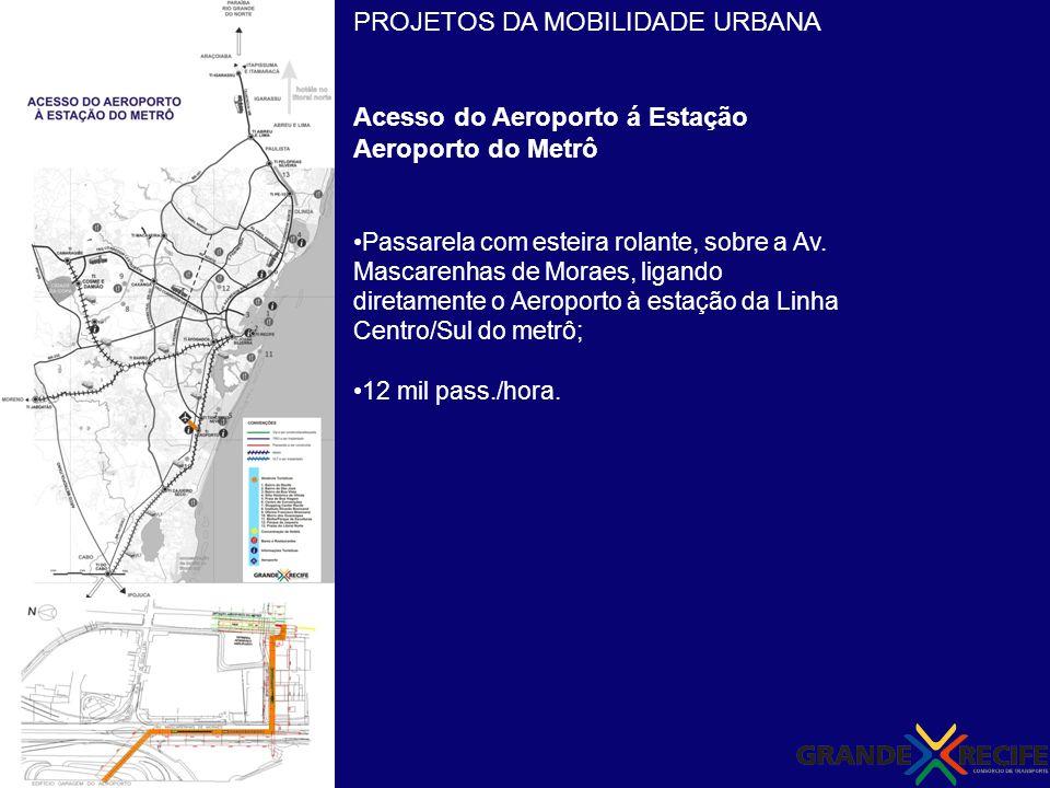 PROJETOS DA MOBILIDADE URBANA Acesso do Aeroporto á Estação Aeroporto do Metrô Passarela com esteira rolante, sobre a Av. Mascarenhas de Moraes, ligan