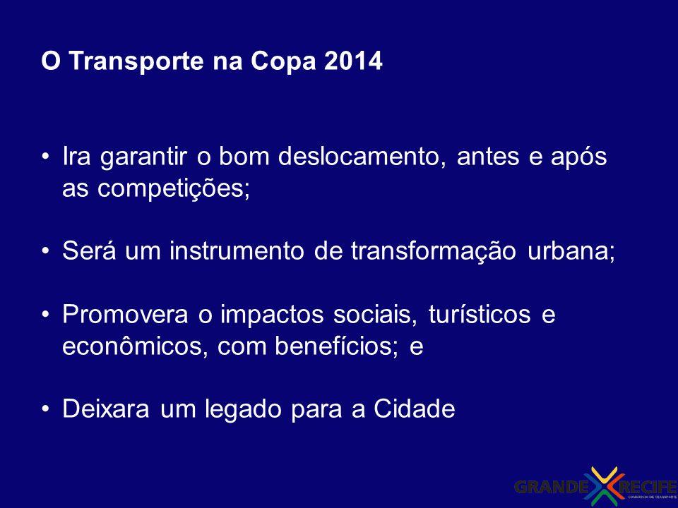 O Transporte na Copa 2014 Ira garantir o bom deslocamento, antes e após as competições; Será um instrumento de transformação urbana; Promovera o impac