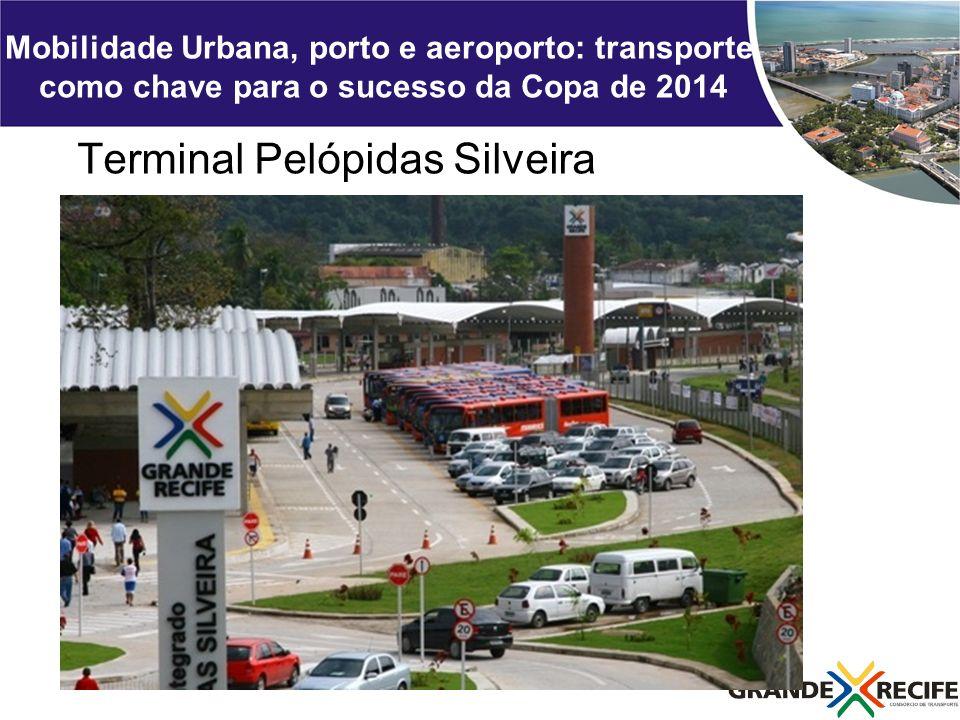 Mobilidade Urbana, porto e aeroporto: transporte como chave para o sucesso da Copa de 2014 Terminal Pelópidas Silveira