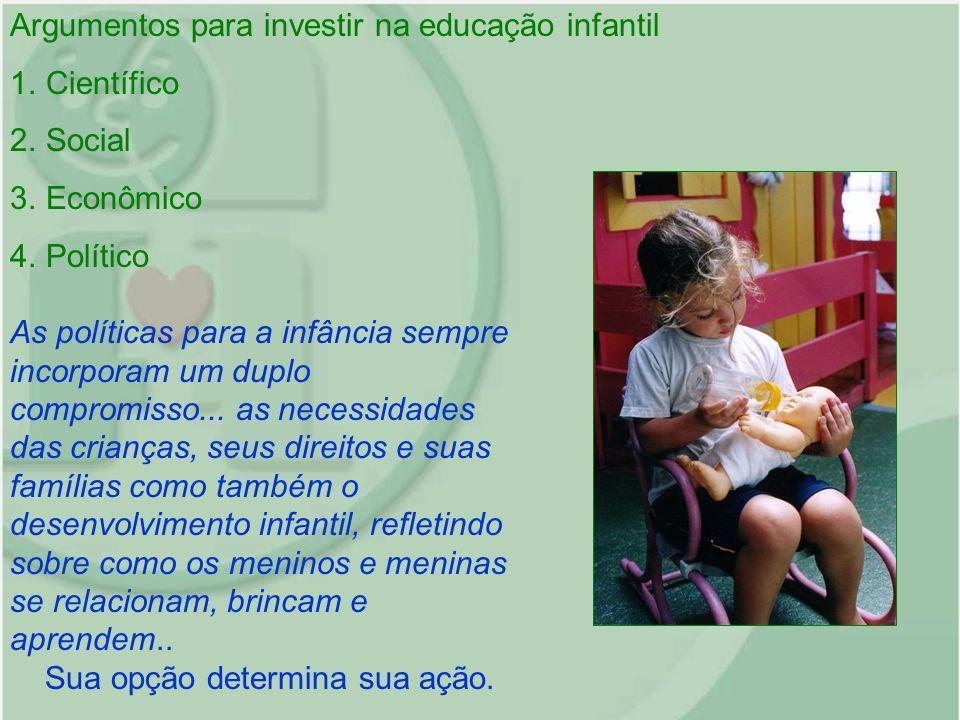 Argumentos para investir na educação infantil 1.Científico 2.Social 3.Econômico 4.Político As políticas para a infância sempre incorporam um duplo com
