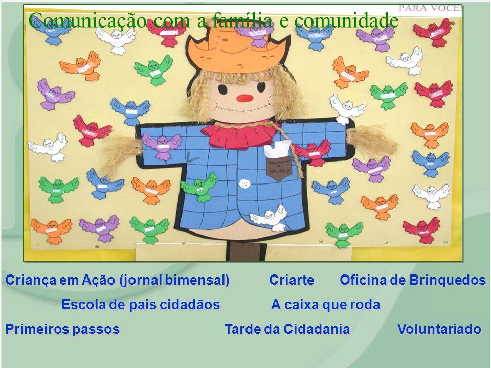 Comunicação com a família e comunidade Criança em Ação (jornal bimensal) Criarte Oficina de Brinquedos Escola de pais cidadãos A caixa que roda Primei