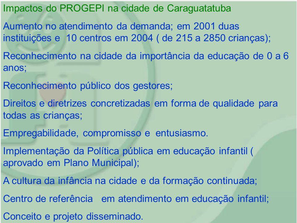 Impactos do PROGEPI na cidade de Caraguatatuba Aumento no atendimento da demanda; em 2001 duas instituições e 10 centros em 2004 ( de 215 a 2850 crian