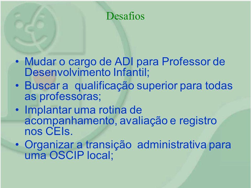 Desafios Mudar o cargo de ADI para Professor de Desenvolvimento Infantil; Buscar a qualificação superior para todas as professoras; Implantar uma roti