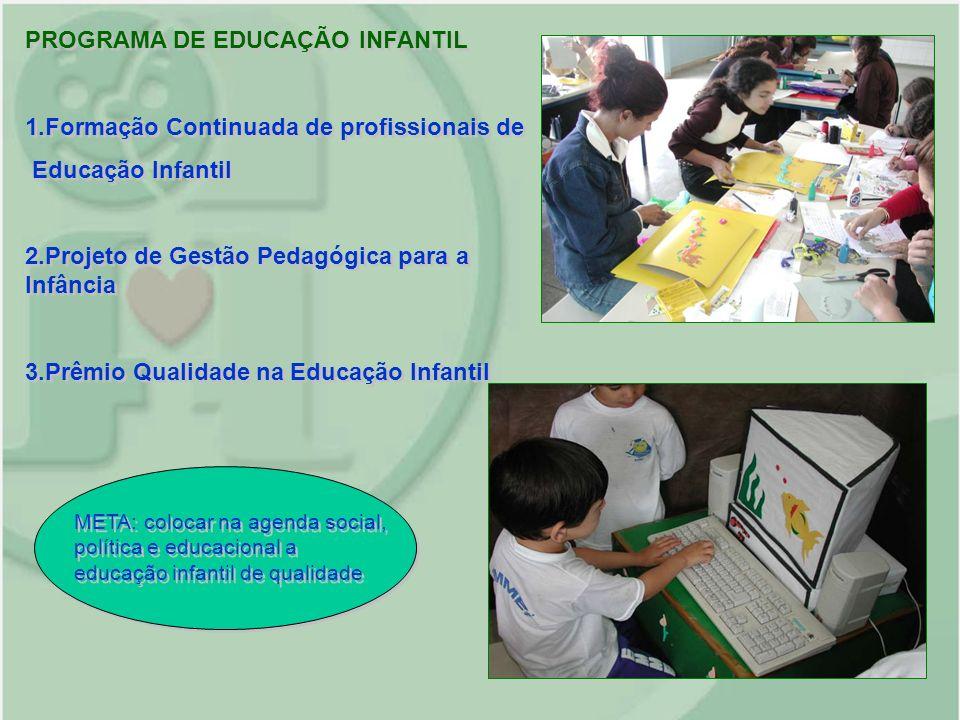 PROGRAMA DE EDUCAÇÃO INFANTIL 1.Formação Continuada de profissionais de Educação Infantil 2.Projeto de Gestão Pedagógica para a Infância 3.Prêmio Qual